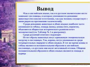 Вывод Как в английском языке, так и в русском значительное место занимают пос