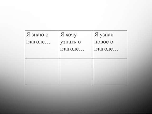 КАРТОЧКА № 3