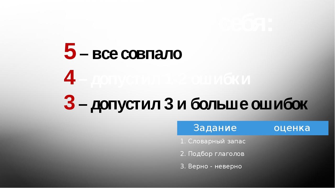 Оцените себя: 5 – все совпало 4 – допустил 1-2 ошибки 3 – допустил 3 и больше...