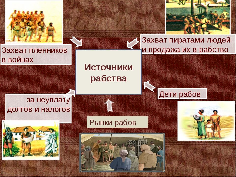 рабов рассказы про