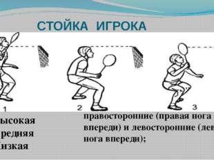 СТОЙКА ИГРОКА Высокая Средняя Низкая правосторонние (правая нога впереди) и л