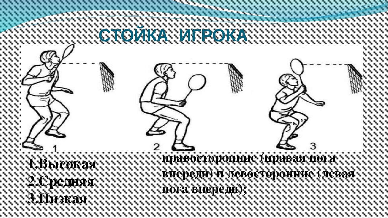 СТОЙКА ИГРОКА Высокая Средняя Низкая правосторонние (правая нога впереди) и л...
