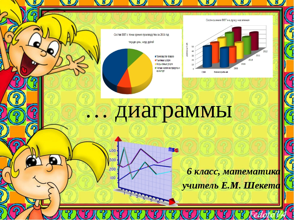 6 класс, математика учитель Е.М. Шекета … диаграммы