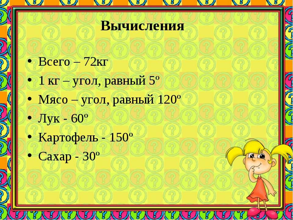 Вычисления Всего – 72кг 1 кг – угол, равный 5º Мясо – угол, равный 120º Лук -...