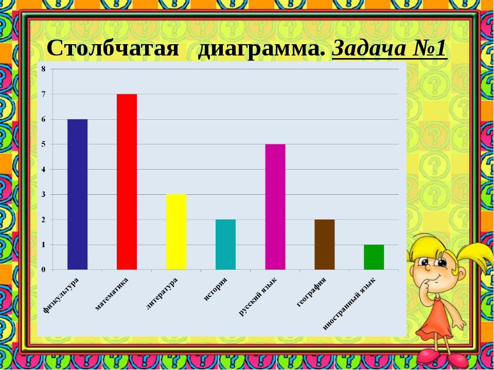 Столбчатая диаграмма. Задача №1