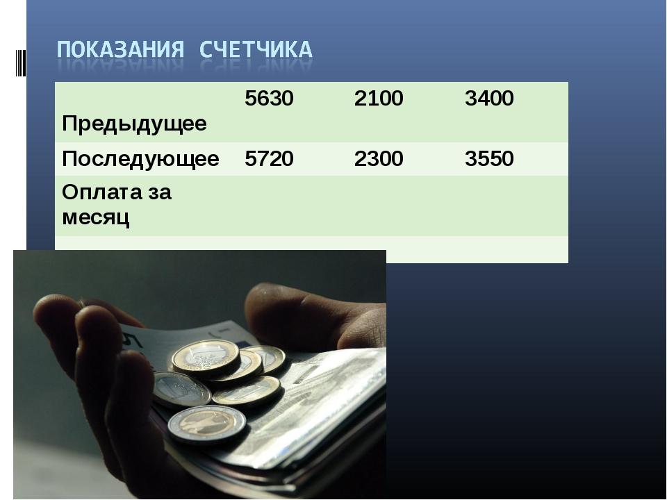 Предыдущее563021003400 Последующее572023003550 Оплата за месяц