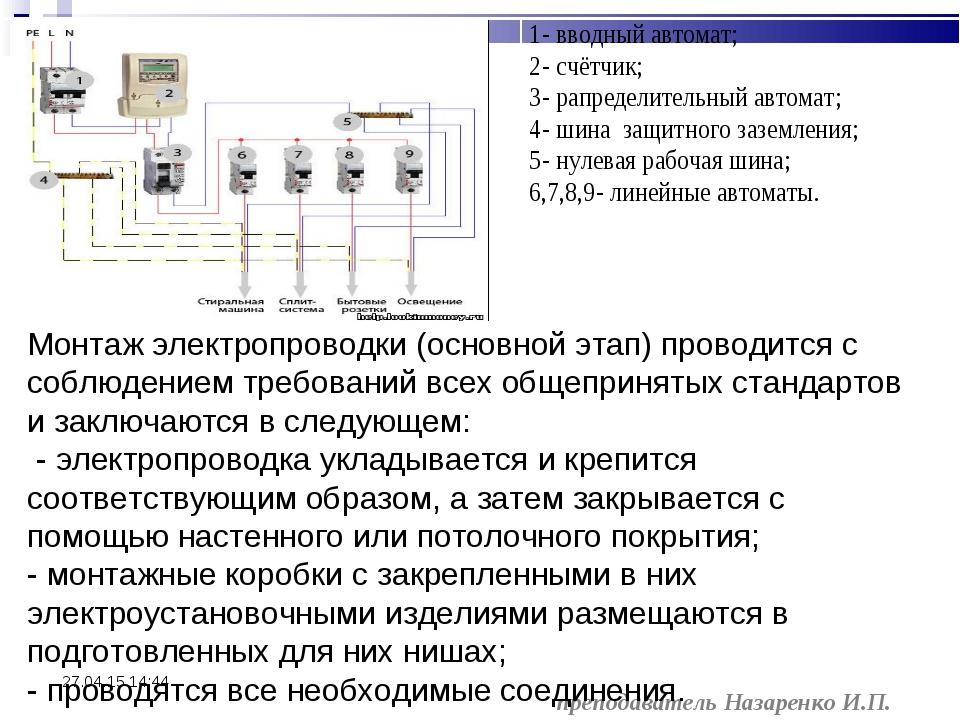 * преподаватель Назаренко И.П. Монтаж электропроводки (основной этап) проводи...