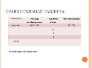 СРАВНИТЕЛЬНАЯ ТАБЛИЦА: Результаты наблюдений: Имя файлаРазмер изображения Г