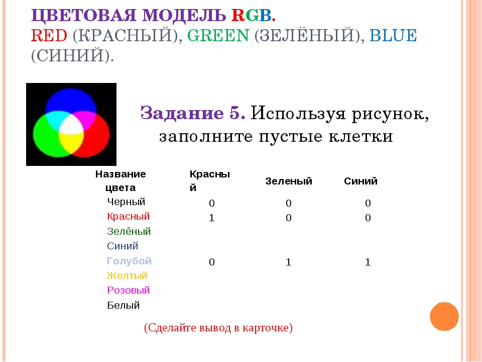 ЦВЕТОВАЯ МОДЕЛЬ RGB. RED (КРАСНЫЙ), GREEN (ЗЕЛЁНЫЙ), BLUE (СИНИЙ). Задание 5....