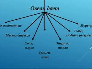 Океан дает Полезные ископаемые Место отдыха Соль, сырье Трансп. путь Энергия,