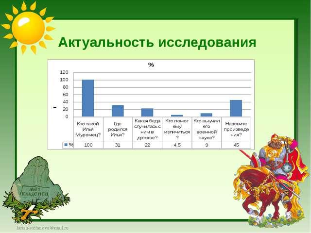 Актуальность исследования larisa-stefanova@mail.ru