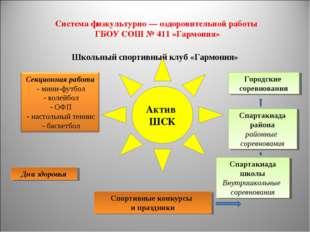Система физкультурно — оздоровительной работы ГБОУ СОШ № 411 «Гармония» Школь