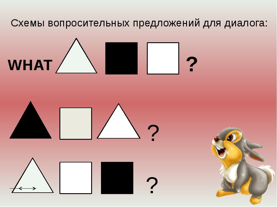Схемы вопросительных предложений для диалога: ? ? WHAT ?