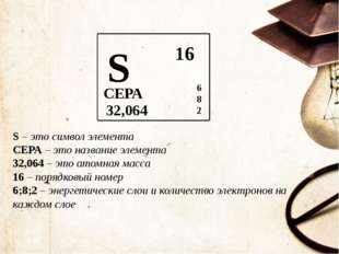 S – это символ элемента СЕРА – это название элемента 32,064 – это атомная мас