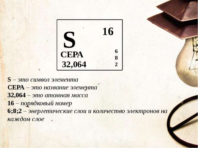 S – это символ элемента СЕРА – это название элемента 32,064 – это атомная мас...