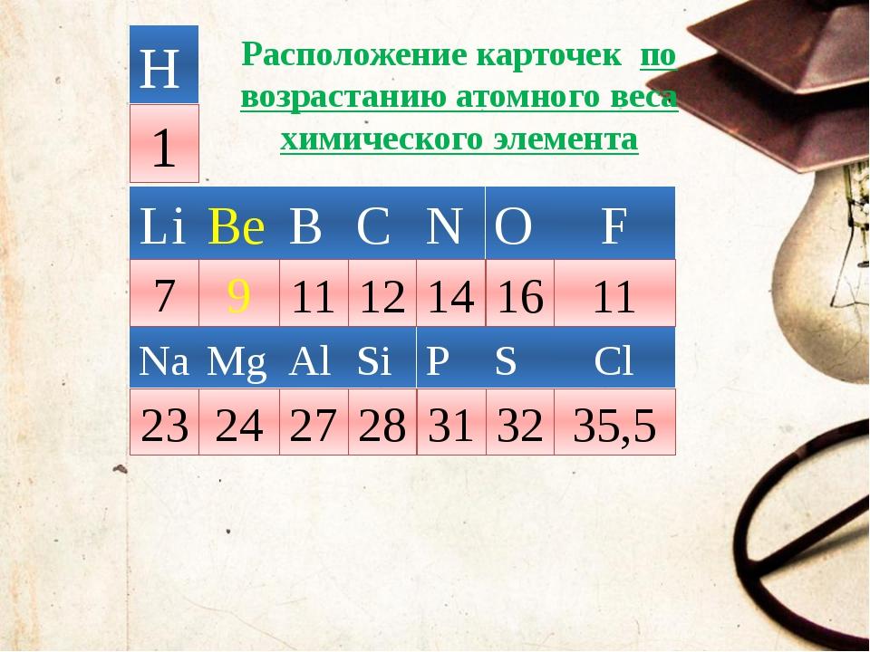Расположение карточек по возрастанию атомного веса химического элемента Н 1 L...