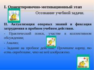 I. Ориентировочно-мотивационный этап Осознание учебной задачи. II. Актуализац