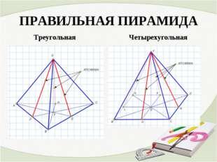 ПРАВИЛЬНАЯ ПИРАМИДА Треугольная Четырехугольная