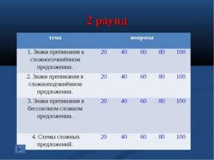 2 раунд темавопросы 1. Знаки препинания в сложносочинённом предложении.20
