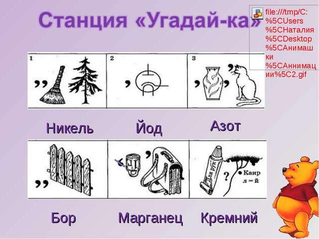 Никель Йод Азот Бор Марганец Кремний