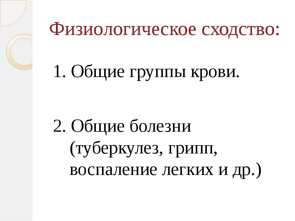 Физиологическое сходство: 1. Общие группы крови. 2. Общие болезни (туберкулез...