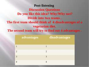 Post-listening Discussion Questions Do you like this idea? Why/Why not? Divid