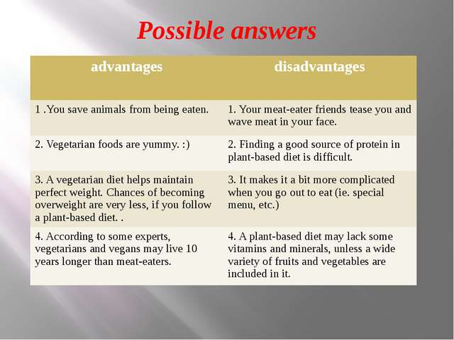 Possible answers advantages disadvantages 1 .You save animals from being eate...