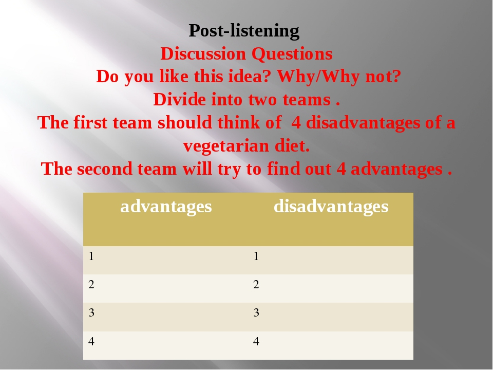 Post-listening Discussion Questions Do you like this idea? Why/Why not? Divid...