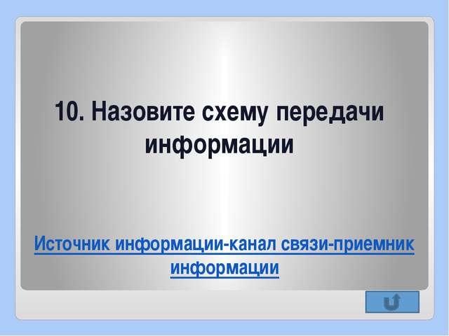 12. Назовите устройства ввода информации Клавиатура, мышь, микрофон, сканер