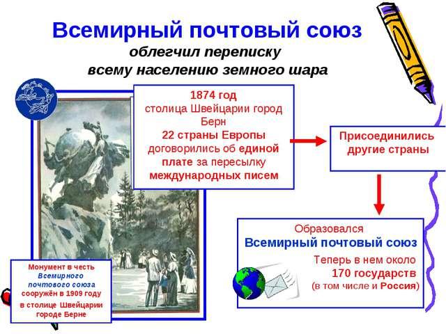 Всемирный почтовый союз облегчил переписку всему населению земного шара 1874...