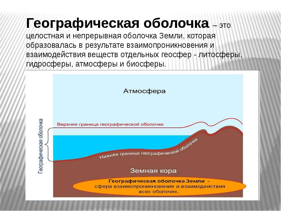 Географическая оболочка – это целостная и непрерывная оболочка Земли, которая...