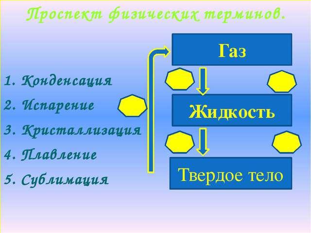 Проспект физических терминов. 1. Конденсация 2. Испарение 3. Кристаллизация...