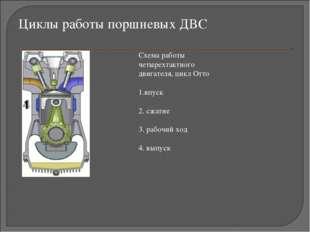 Циклы работы поршневых ДВС Схема работы четырехтактного двигателя, цикл Отто