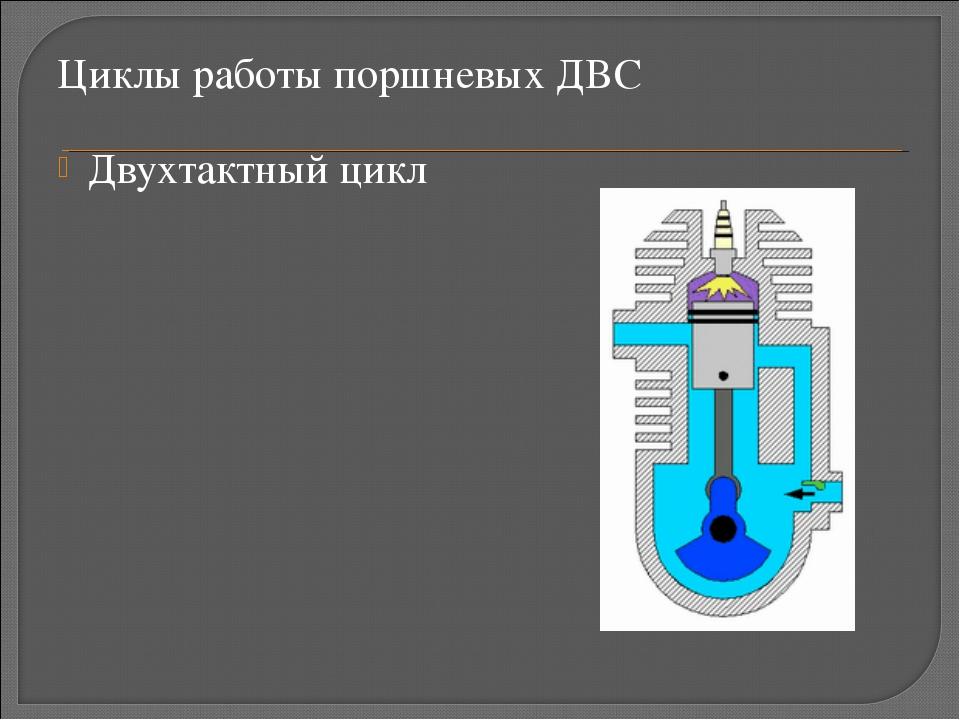 Циклы работы поршневых ДВС Двухтактный цикл
