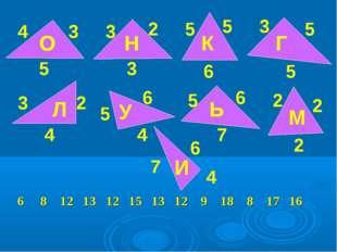 4 3 5 О 3 2 3 Н 3 5 5 5 5 6 К Г 3 2 2 2 2 5 5 4 4 6 6 7 Л У Ь М 7 6 4 И О О Г