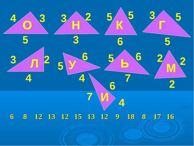 4 3 5 О 3 2 3 Н 3 5 5 5 5 6 К Г 3 2 2 2 2 5 5 4 4 6 6 7 Л У Ь М 7 6 4 И О О Г...