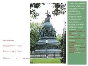 Среднюю часть памятника занимают 17 фигур группирующиеся в шесть скульптурных