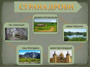 деревня Историческая озеро Ребусное замок Кроссвордный горы Мозгодром лес Ска
