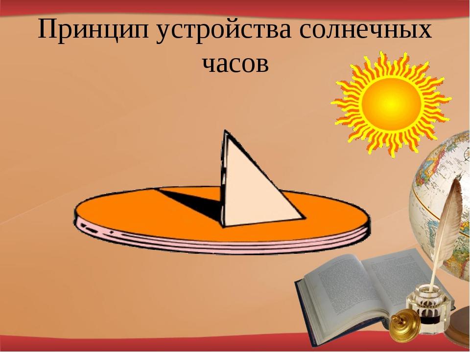 Принцип устройства солнечных часов