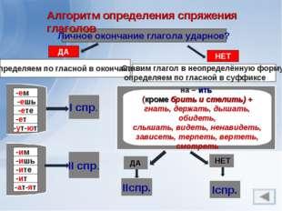 Определяем по гласной в окончании Ставим глагол в неопределённую форму, опред