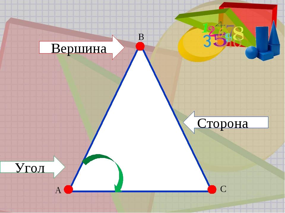A B C Вершина Угол Сторона