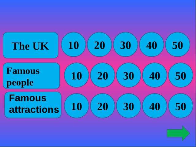 The UK Famous people 10 10 10 20 30 50 40 30 20 20 30 40 50 50 40 Famous att...