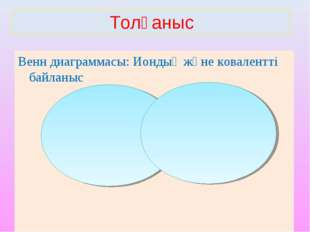 Толғаныс Венн диаграммасы: Иондық және ковалентті байланыс Үйге тапсырма: §64