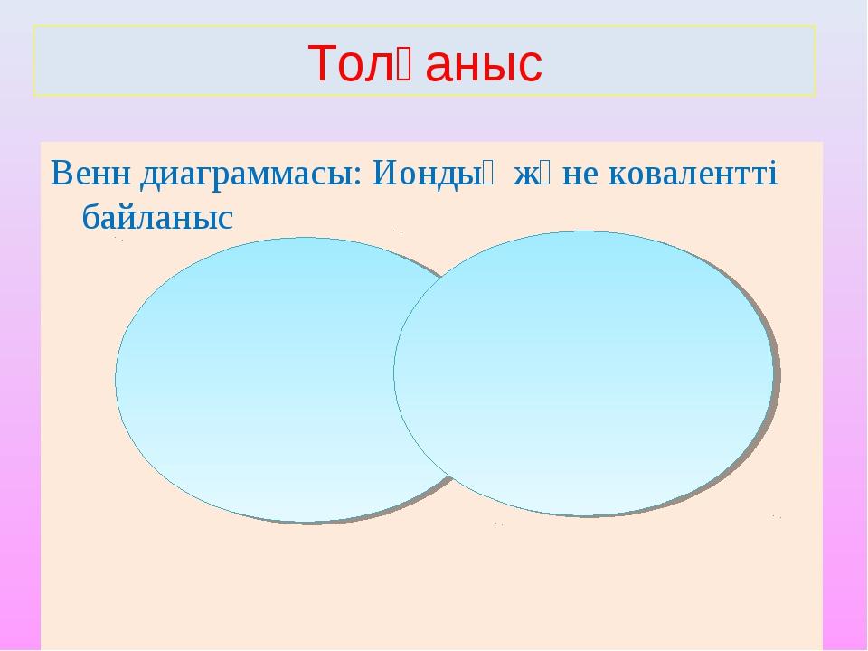 Толғаныс Венн диаграммасы: Иондық және ковалентті байланыс Үйге тапсырма: §64...