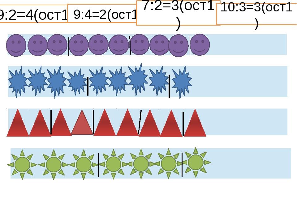 9:2=4(ост1) 7:2=3(ост1) 10:3=3(ост1) 9:4=2(ост1)