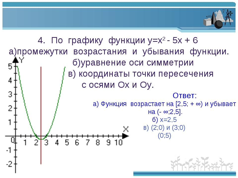 По графику функции у=х2 - 5х + 6 а)промежутки возрастания и убывания функции....