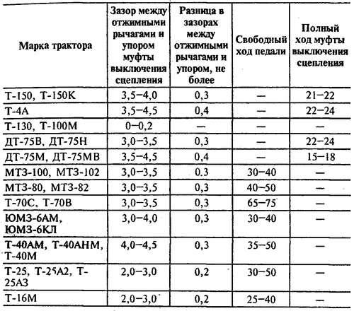http://avto-uaz-469.ru/uploads/tabl6.jpg