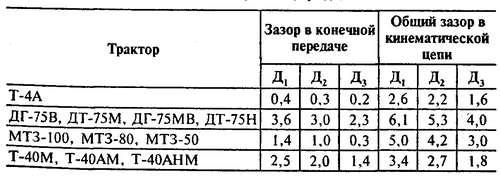 http://avto-uaz-469.ru/uploads/tabl7.jpg