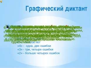 Проверка: – – – – Λ – – Λ Графический диктант Выставите оценки: «5» - ошибок