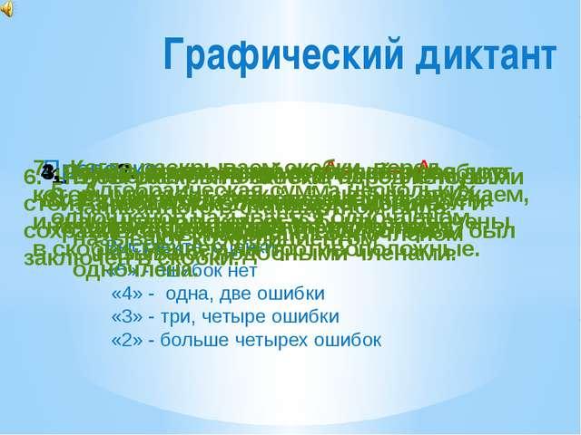 Проверка: – – – – Λ – – Λ Графический диктант Выставите оценки: «5» - ошибок...